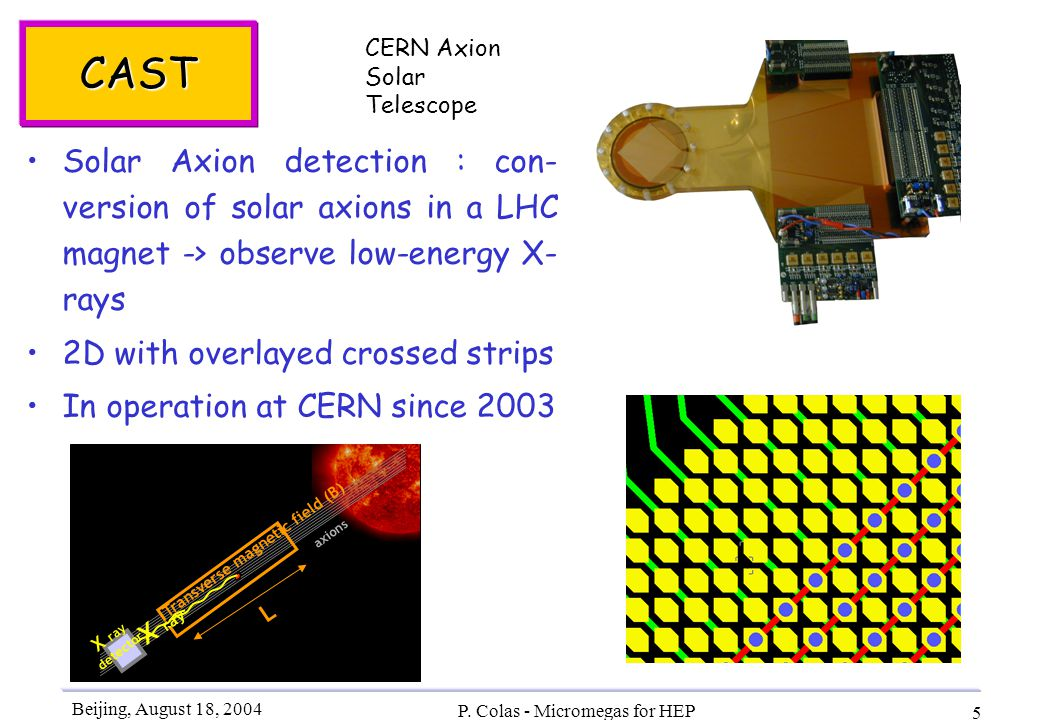 Beijing, August 18, 2004 P. Colas - Micromegas for HEP 5 CAST Solar Axion detection : con- version of solar axions in a LHC magnet -> observe low-ener