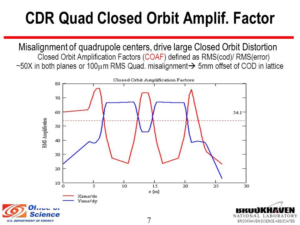 7 BROOKHAVEN SCIENCE ASSOCIATES CDR Quad Closed Orbit Amplif. Factor Misalignment of quadrupole centers, drive large Closed Orbit Distortion Closed Or
