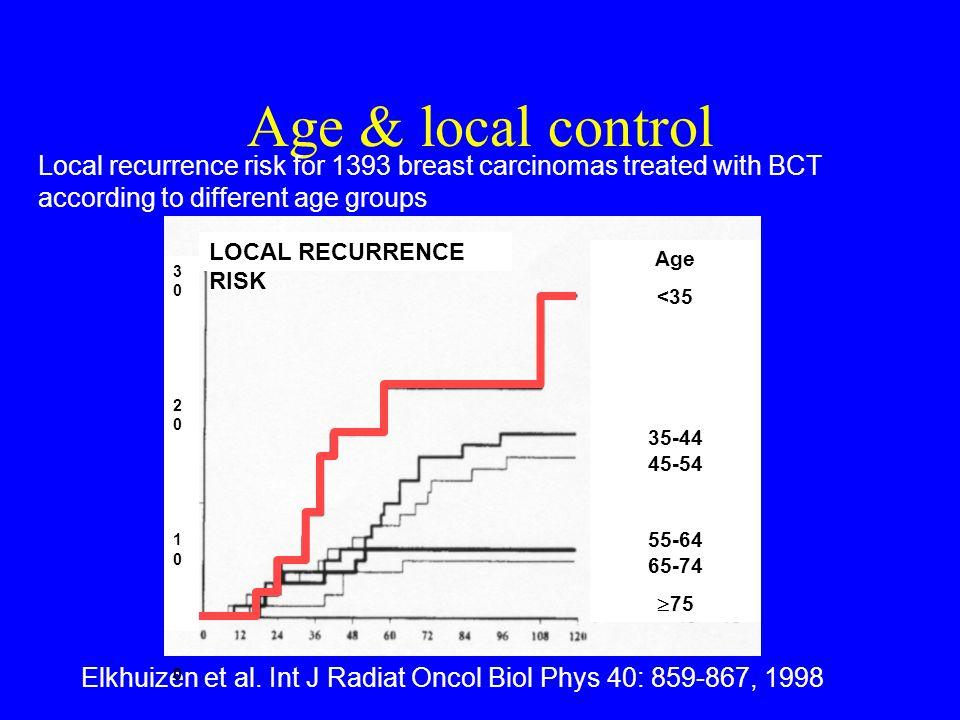 Basal keratins in BRCA1 and 2 associated breast carcinomas Lakhani et al.