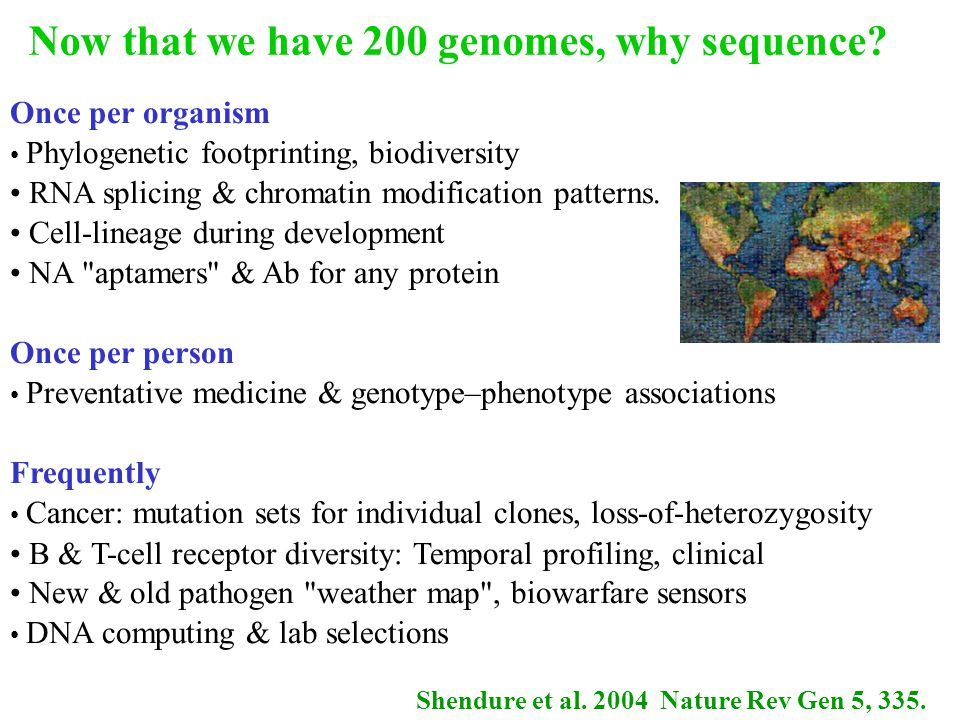Now that we have 200 genomes, why sequence? Once per organism Phylogenetic footprinting, biodiversity RNA splicing & chromatin modification patterns.
