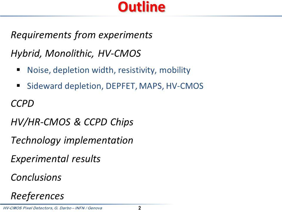HV-CMOS Pixel Detectors, G. Darbo – INFN / Genova 3 REQUIREMENTS FROM EXPERIMENTS