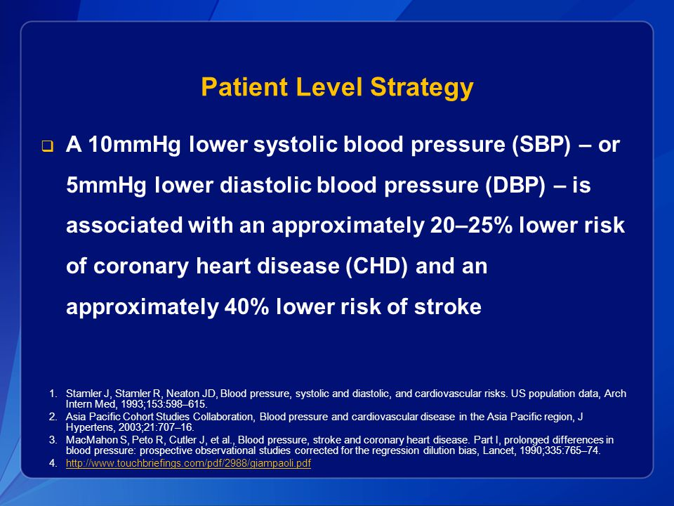 Patient Level Strategy  A 10mmHg lower systolic blood pressure (SBP) – or 5mmHg lower diastolic blood pressure (DBP) – is associated with an approximately 20–25% lower risk of coronary heart disease (CHD) and an approximately 40% lower risk of stroke 1.Stamler J, Stamler R, Neaton JD, Blood pressure, systolic and diastolic, and cardiovascular risks.