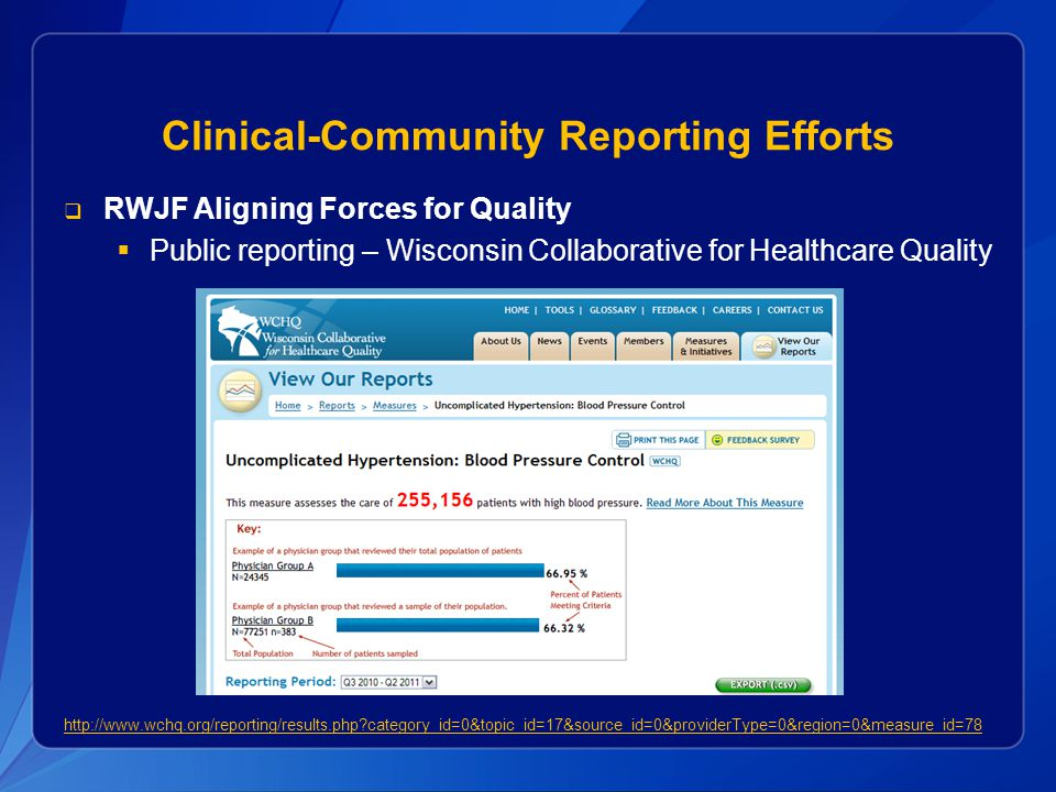 Clinical-Community Reporting Efforts  RWJF Aligning Forces for Quality  Public reporting – Wisconsin Collaborative for Healthcare Quality http://www.wchq.org/reporting/results.php category_id=0&topic_id=17&source_id=0&providerType=0&region=0&measure_id=78