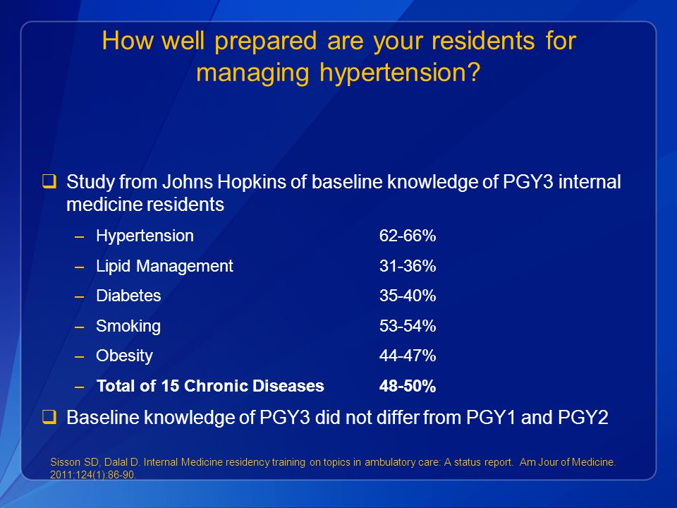 How well prepared are your residents for managing hypertension.