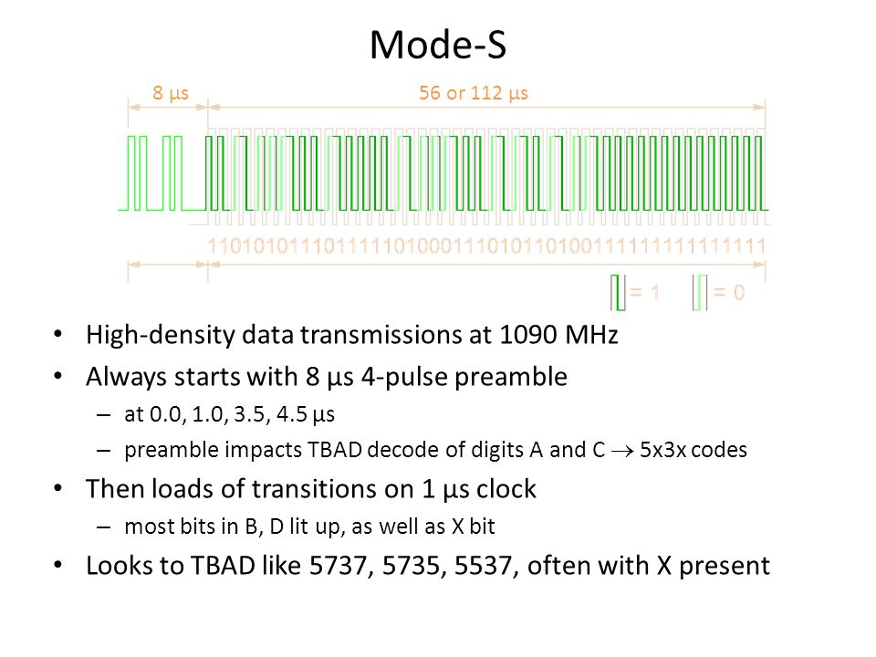 Mode-S High-density data transmissions at 1090 MHz Always starts with 8 μs 4-pulse preamble – at 0.0, 1.0, 3.5, 4.5 μs – preamble impacts TBAD decode of digits A and C  5x3x codes Then loads of transitions on 1 μs clock – most bits in B, D lit up, as well as X bit Looks to TBAD like 5737, 5735, 5537, often with X present 8 μs56 or 112 μs