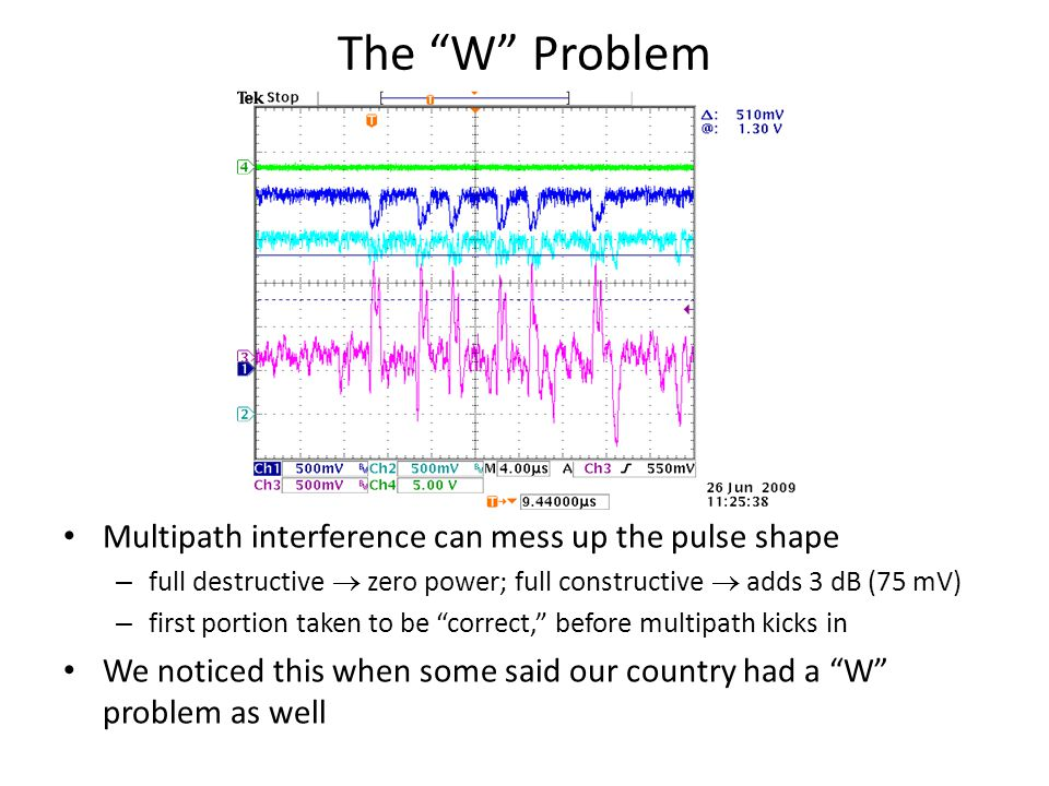 """The """"W"""" Problem Multipath interference can mess up the pulse shape – full destructive  zero power; full constructive  adds 3 dB (75 mV) – first port"""
