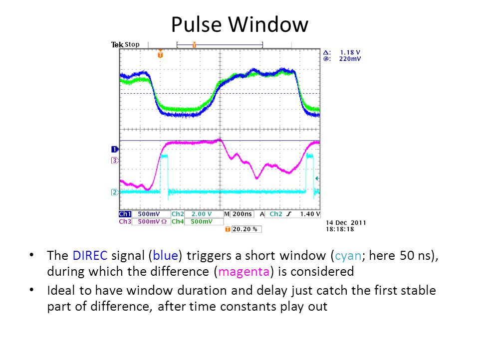 Pulse Window The DIREC signal (blue) triggers a short window (cyan; here 50 ns), during which the difference (magenta) is considered Ideal to have window duration and delay just catch the first stable part of difference, after time constants play out