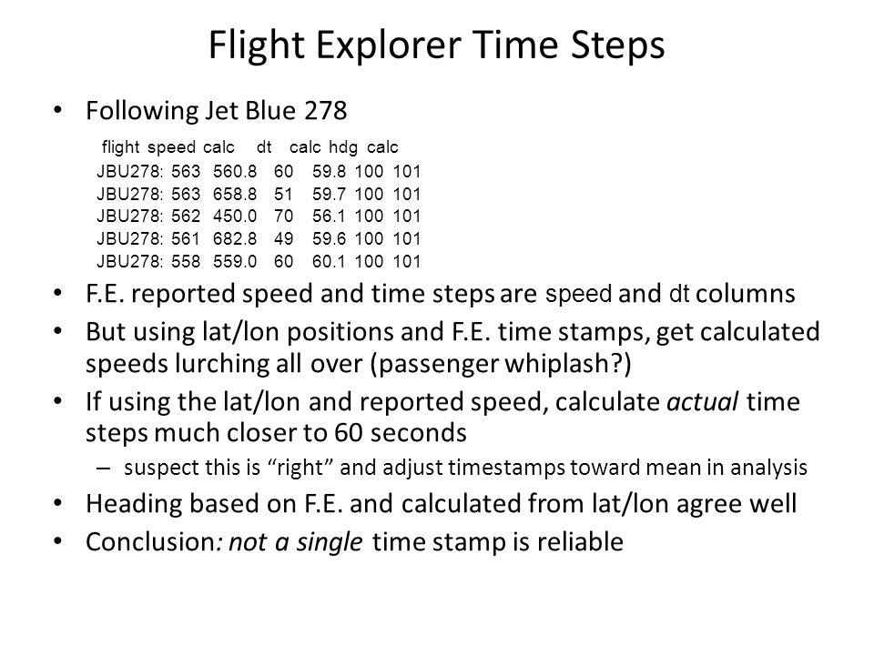 Flight Explorer Time Steps Following Jet Blue 278 flight speed calc dt calc hdg calc JBU278: 563 560.8 60 59.8 100 101 JBU278: 563 658.8 51 59.7 100 1