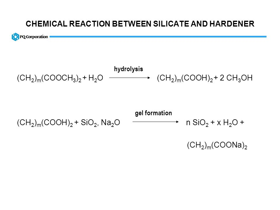 CHEMICAL REACTION BETWEEN SILICATE AND HARDENER (CH 2 ) m (COOCH 3 ) 2 + H 2 O (CH 2 ) m (COOH) 2 + 2 CH 3 OH (CH 2 ) m (COOH) 2 + SiO 2, Na 2 O n SiO 2 + x H 2 O + (CH 2 ) m (COONa) 2 hydrolysis gel formation