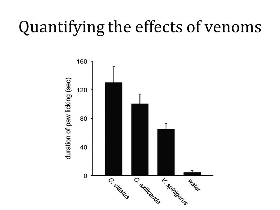 Quantifying the effects of venoms