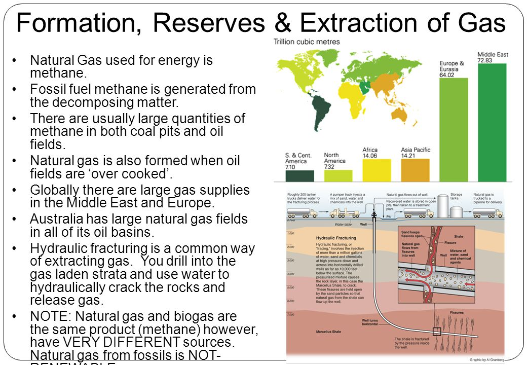 Formation, Reserves & Extraction of Gas Natural Gas used for energy is methane.