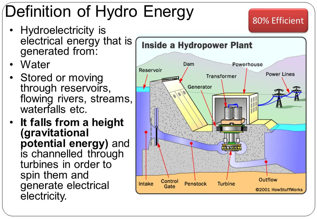 Definition of Hydro Energy Hydroelectricity is electrical energy that is generated from: Water Stored or moving through reservoirs, flowing rivers, streams, waterfalls etc.