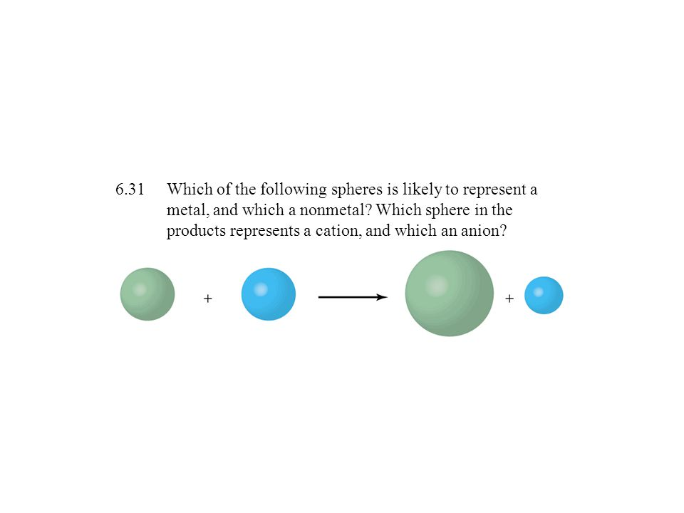 Which of the following spheres is likely to represent a metal, and which a nonmetal.
