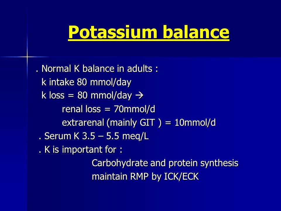 Potassium balance.