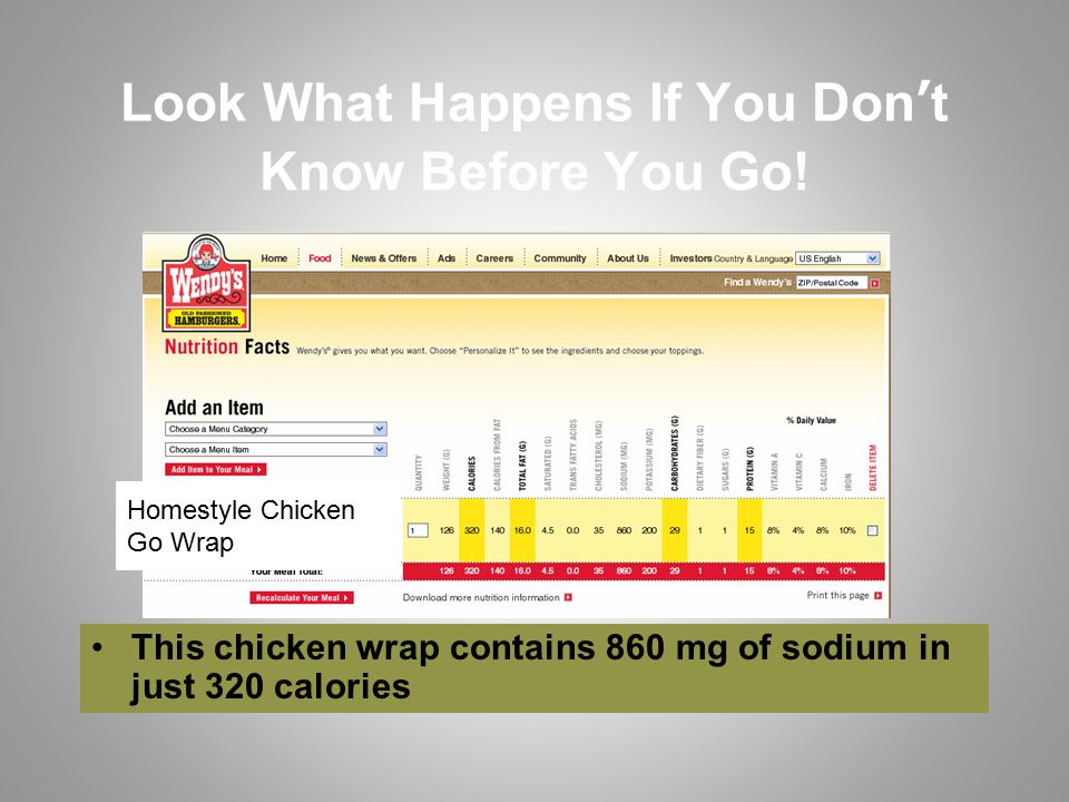 Look What Happens If You Don't Know Before You Go! This chicken wrap contains 860 mg of sodium in just 320 calories Homestyle Chicken Go Wrap