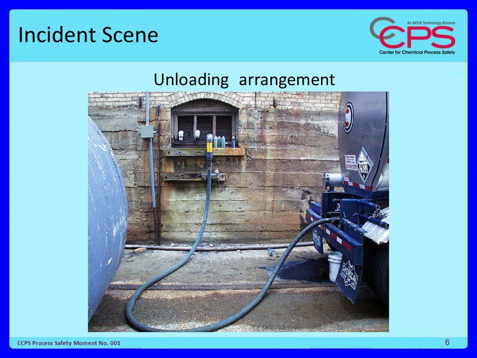 6 CCPS Process Safety Moment No. 001 6 Incident Scene Unloading arrangement