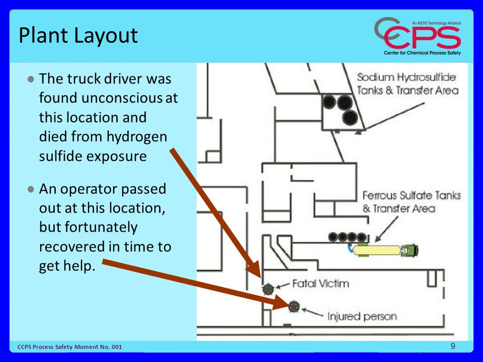 10 CCPS Process Safety Moment No.001 10 Why did this happen .