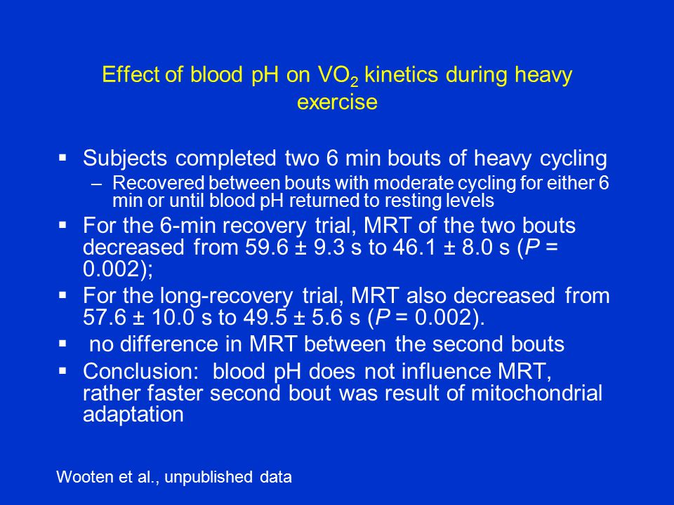Effect of blood pH on VO 2 kinetics during heavy exercise  Subjects completed two 6 min bouts of heavy cycling –Recovered between bouts with moderate