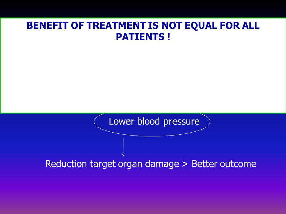 The remedy Lifestyle intervention; Drug treatment Lower blood pressure Reduction target organ damage > Better outcome BENEFIT OF TREATMENT IS NOT EQUA