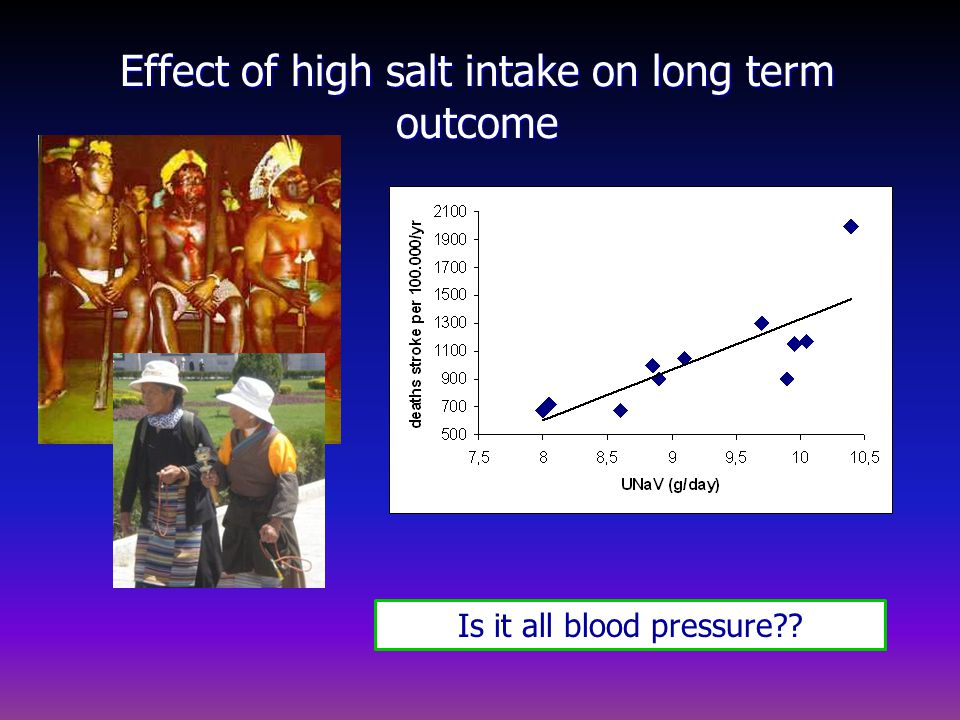 Effect of high salt intake on long term outcome Is it all blood pressure??