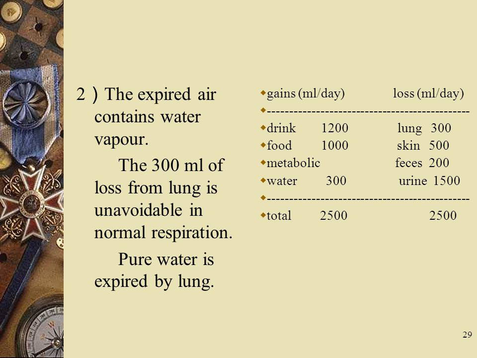 29 2 ) The expired air contains water vapour. The 300 ml of loss from lung is unavoidable in normal respiration. Pure water is expired by lung.  gain