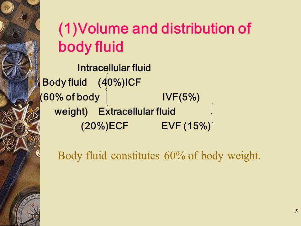 5 Body fluid constitutes 60% of body weight.   Intracellular fluid  Body fluid (40%)ICF  (60% of body IVF(5%)  weight) Extracellular fluid  (20%