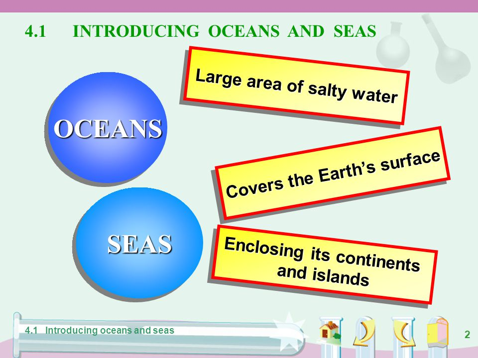 2 4.1INTRODUCING OCEANS AND SEAS Large area of salty water OCEANSOCEANS SEASSEAS Enclosing its continents and islands Enclosing its continents and islands Covers the Earth's surface 4.1 Introducing oceans and seas