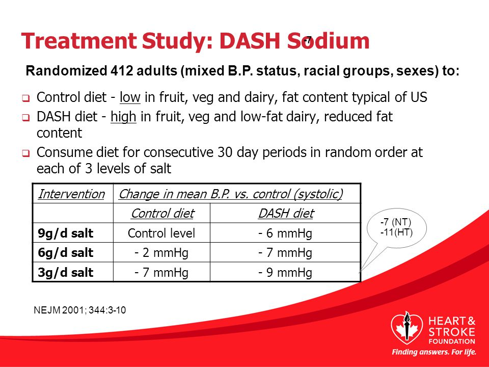 Treatment Study: DASH Sodium  Control diet - low in fruit, veg and dairy, fat content typical of US  DASH diet - high in fruit, veg and low-fat dairy, reduced fat content  Consume diet for consecutive 30 day periods in random order at each of 3 levels of salt NEJM 2001; 344:3-10 InterventionChange in mean B.P.