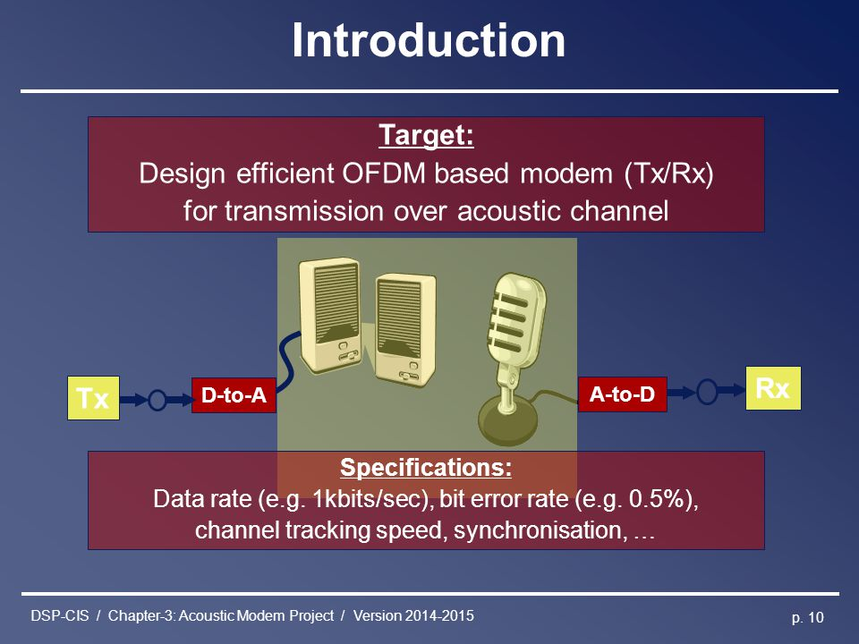 DSP-CIS / Chapter-3: Acoustic Modem Project / Version 2014-2015 p. 10 D-to-A A-to-D Tx Rx Target: Design efficient OFDM based modem (Tx/Rx) for transm