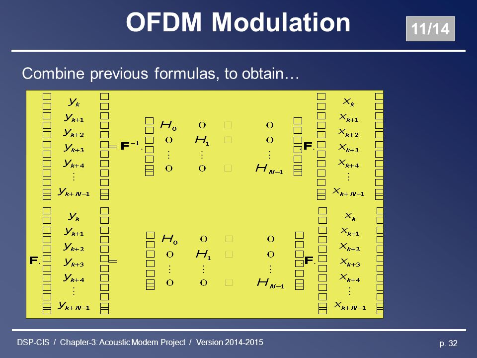 DSP-CIS / Chapter-3: Acoustic Modem Project / Version 2014-2015 p. 32 OFDM Modulation Combine previous formulas, to obtain… 11/14