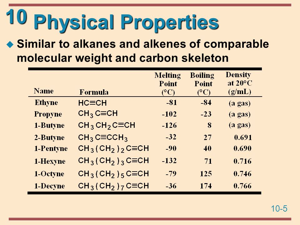 10-5 10 Physical Properties  Similar to alkanes and alkenes of comparable molecular weight and carbon skeleton