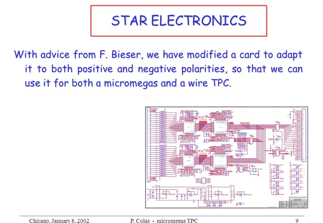 Chicago, January 8, 2002P. Colas - micromegas TPC9 STAR ELECTRONICS With advice from F. Bieser, we have modified a card to adapt it to both positive a