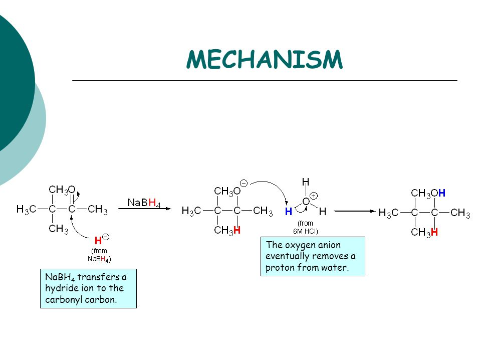 MECHANISM NaBH 4 transfers a hydride ion to the carbonyl carbon. The oxygen anion eventually removes a proton from water.