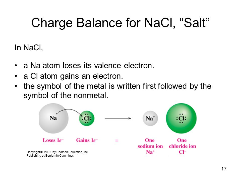 """17 Charge Balance for NaCl, """"Salt"""" In NaCl, a Na atom loses its valence electron. a Cl atom gains an electron. the symbol of the metal is written firs"""