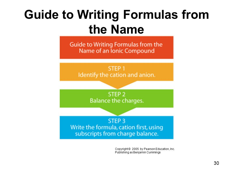 30 Guide to Writing Formulas from the Name Copyright © 2005 by Pearson Education, Inc. Publishing as Benjamin Cummings