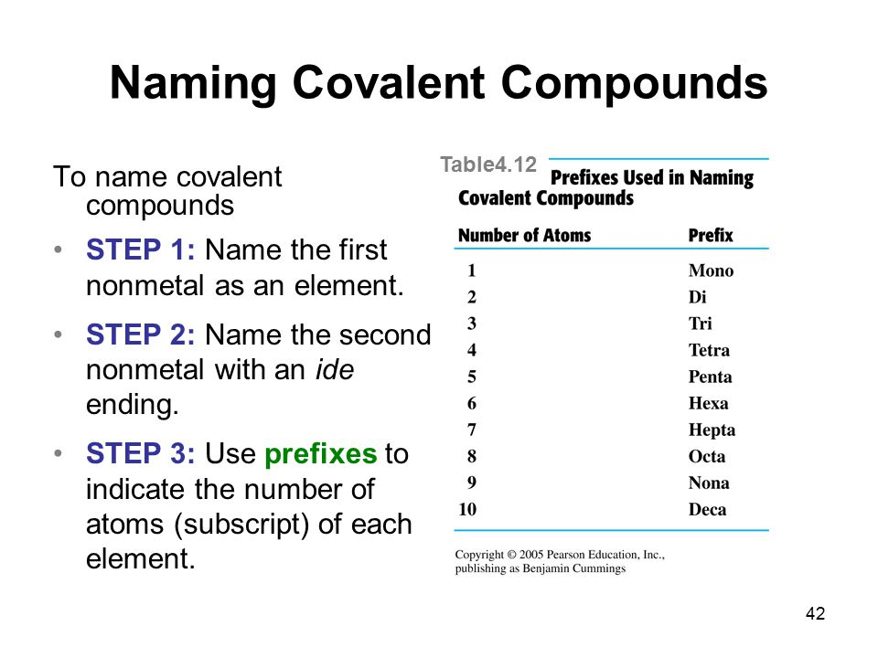 42 Naming Covalent Compounds To name covalent compounds STEP 1: Name the first nonmetal as an element. STEP 2: Name the second nonmetal with an ide en
