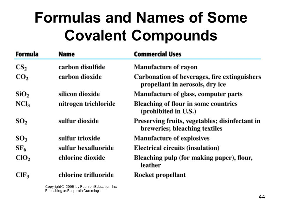 44 Formulas and Names of Some Covalent Compounds Copyright © 2005 by Pearson Education, Inc. Publishing as Benjamin Cummings