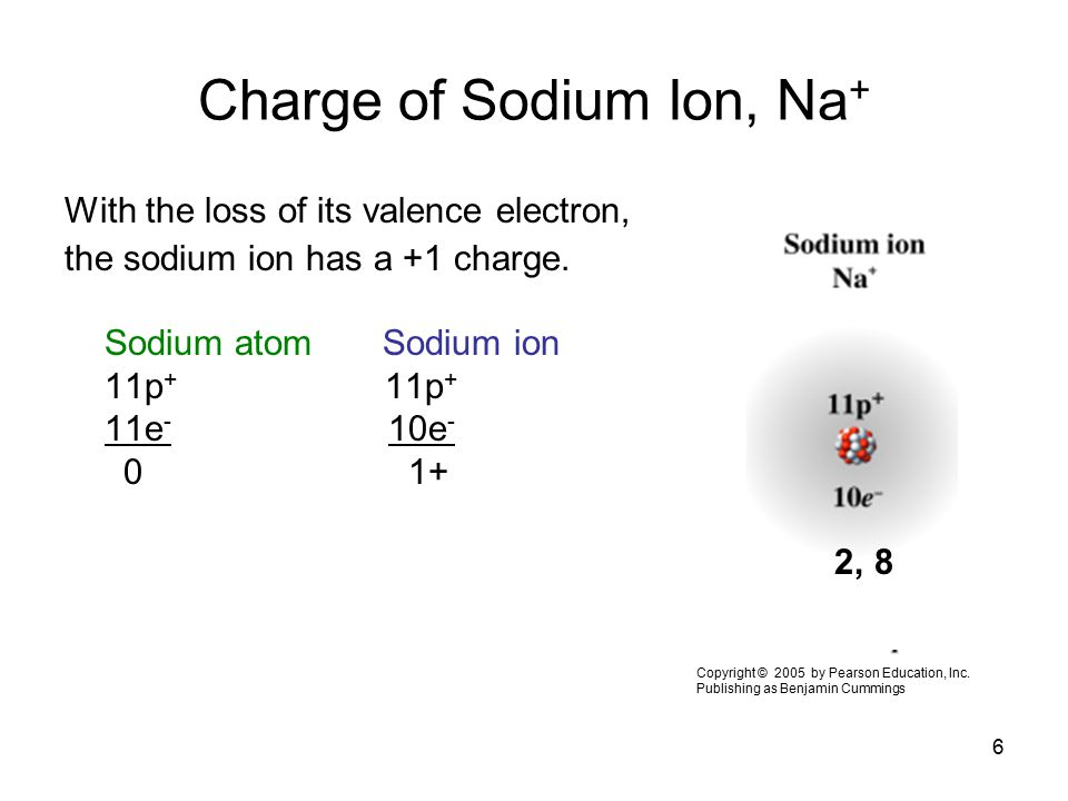 17 Charge Balance for NaCl, Salt In NaCl, a Na atom loses its valence electron.