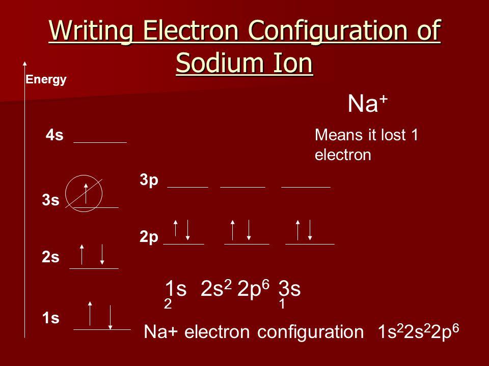 Writing Electron Configuration of Sodium Ion 1s 2s 2p 3s 3p 4s Energy 1s 2 2s 2 2p 6 3s 1 Na + Means it lost 1 electron Na+ electron configuration 1s