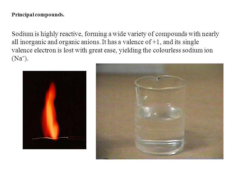Principal compounds.