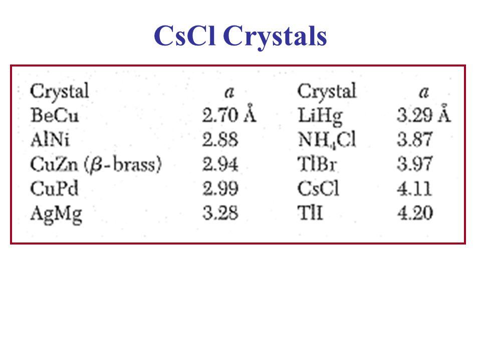 CsCl Crystals