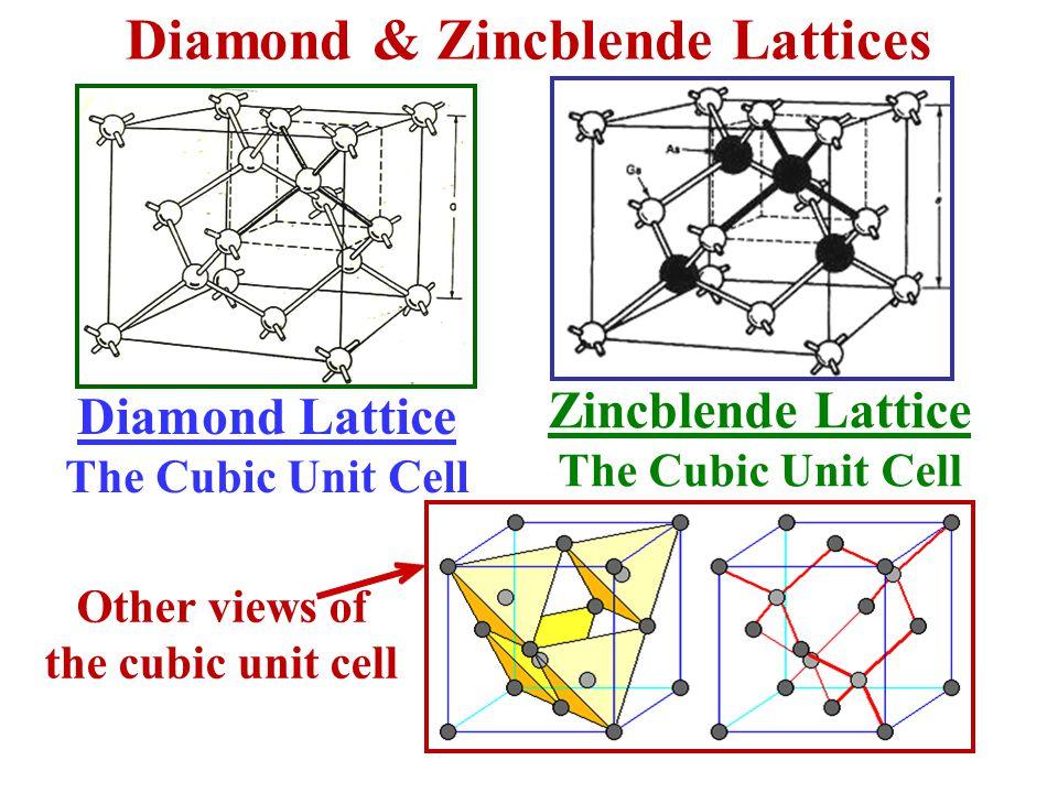 Diamond & Zincblende Lattices Diamond Lattice The Cubic Unit Cell Zincblende Lattice The Cubic Unit Cell Other views of the cubic unit cell
