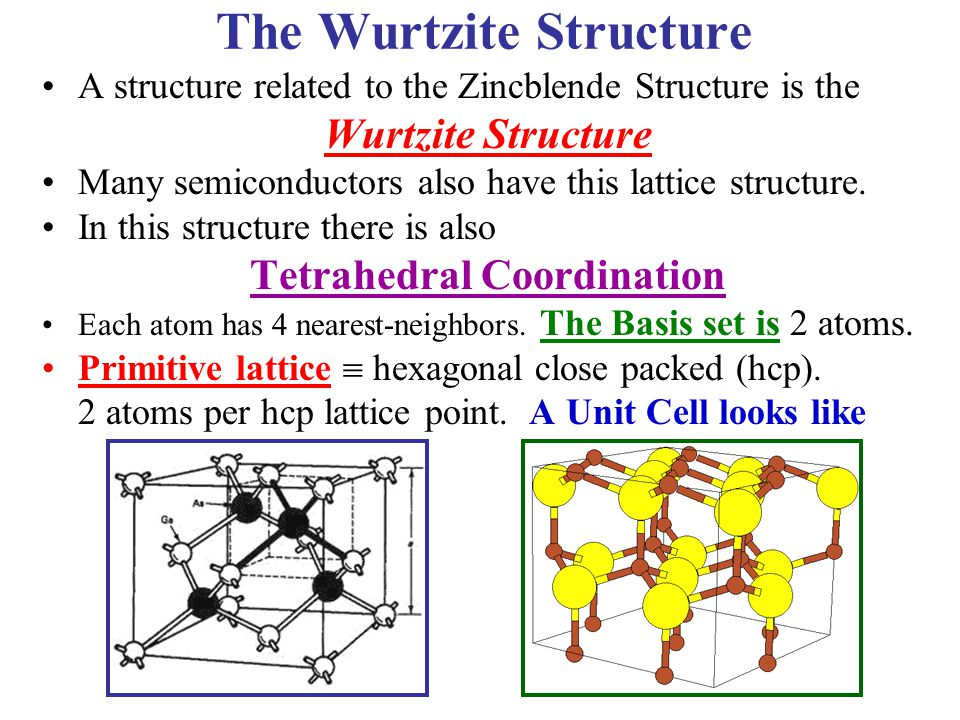 The Wurtzite Structure A structure related to the Zincblende Structure is the Wurtzite Structure Many semiconductors also have this lattice structure.