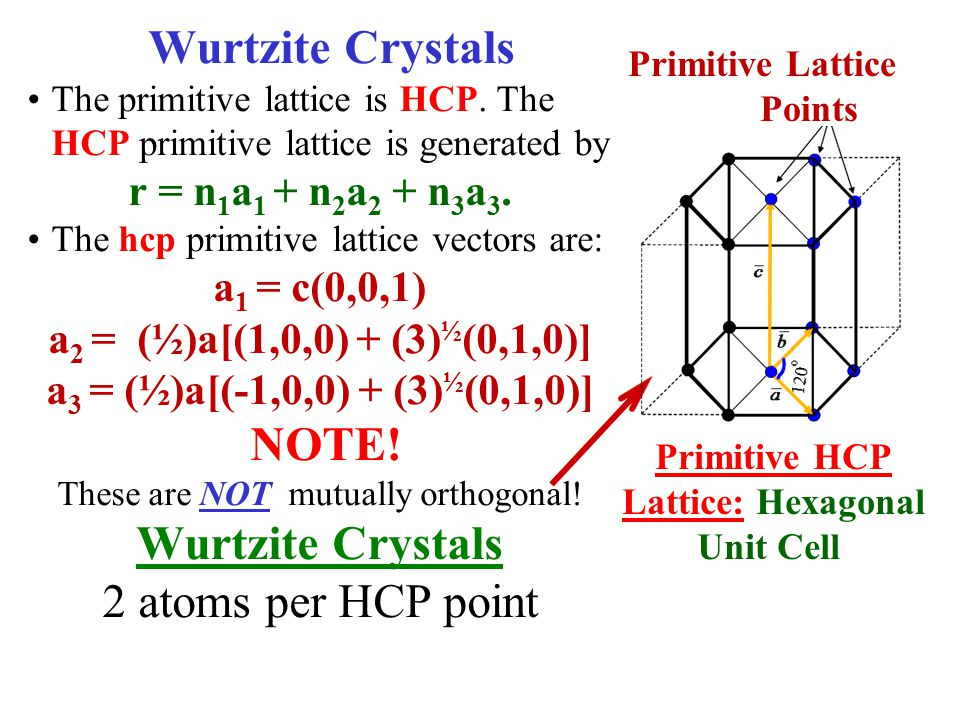Wurtzite Crystals The primitive lattice is HCP. The HCP primitive lattice is generated by r = n 1 a 1 + n 2 a 2 + n 3 a 3. The hcp primitive lattice v