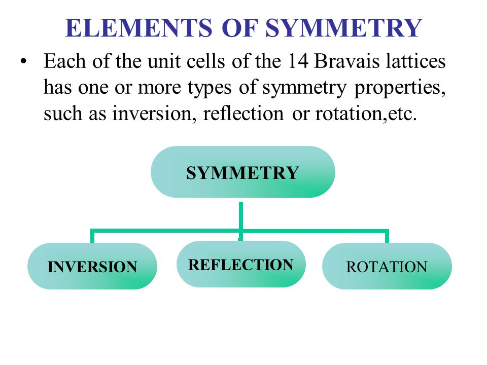 Each of the unit cells of the 14 Bravais lattices has one or more types of symmetry properties, such as inversion, reflection or rotation,etc. SYMMETR
