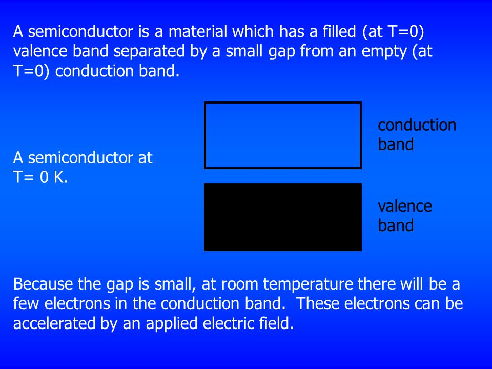 A semiconductor is a material which has a filled (at T=0) valence band separated by a small gap from an empty (at T=0) conduction band.