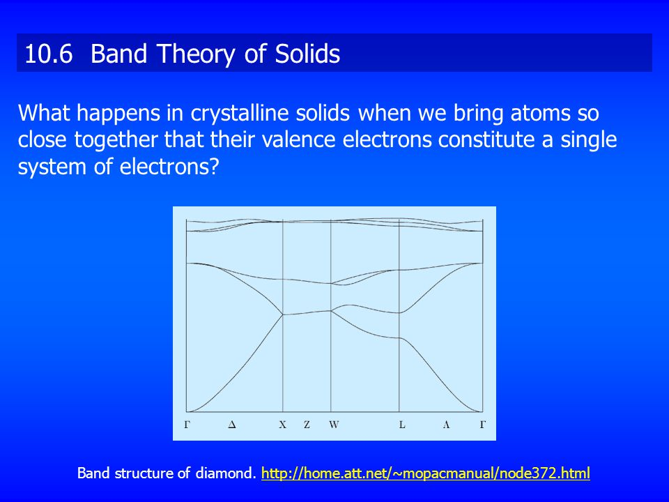 10.6 Band Theory of Solids What happens in crystalline solids when we bring atoms so close together that their valence electrons constitute a single system of electrons.