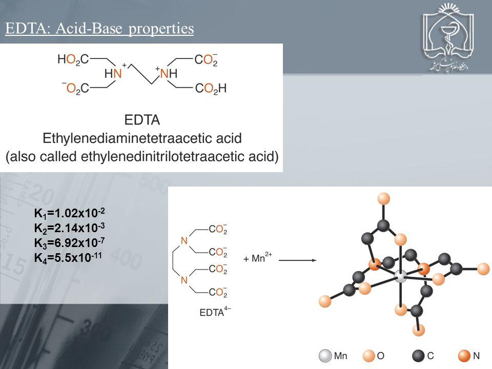 EDTA: Acid-Base properties K 1 =1.02x10 -2 K 2 =2.14x10 -3 K 3 =6.92x10 -7 K 4 =5.5x10 -11