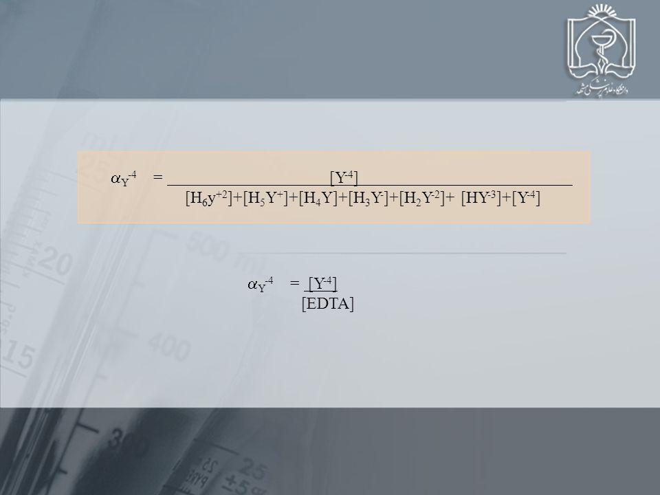  Y -4 = [Y -4 ] [H 6 y +2 ]+[H 5 Y + ]+[H 4 Y]+[H 3 Y - ]+[H 2 Y -2 ]+ [HY -3 ]+[Y -4 ]  Y -4 = [Y -4 ] [EDTA]