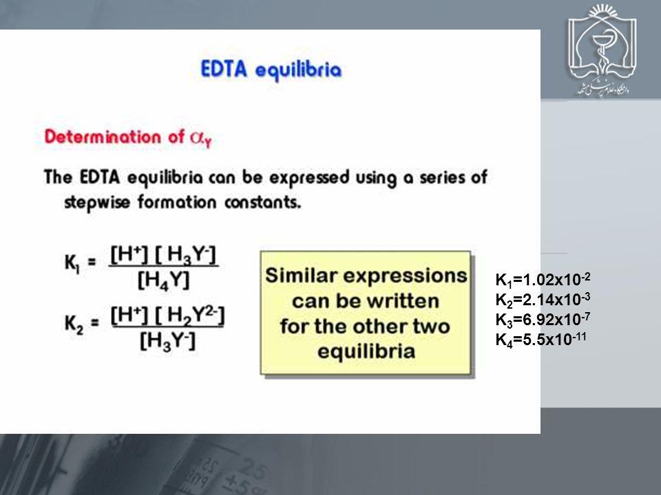 K 1 =1.02x10 -2 K 2 =2.14x10 -3 K 3 =6.92x10 -7 K 4 =5.5x10 -11
